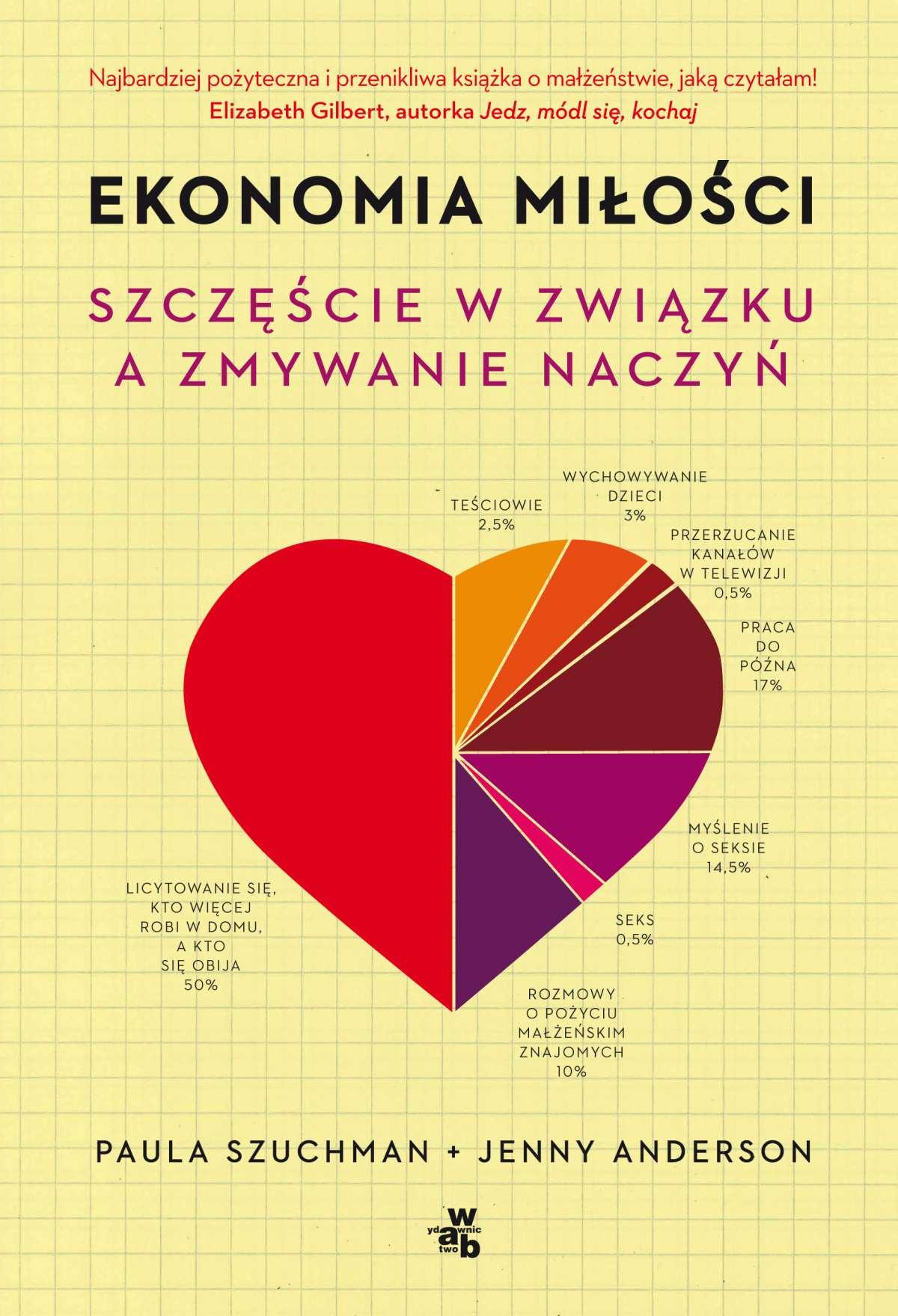 Ekonomia miłości. Szczęście w związku a zmywanie naczyń - Ebook (Książka na Kindle) do pobrania w formacie MOBI
