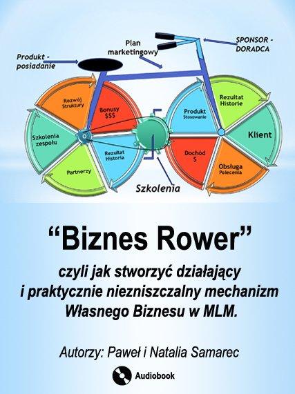 Biznes Rower, czyli jak stworzyć działający i praktycznie niezniszczalny mechanizm własnego biznesu w MLM - Audiobook (Książka audio MP3) do pobrania w całości w archiwum ZIP