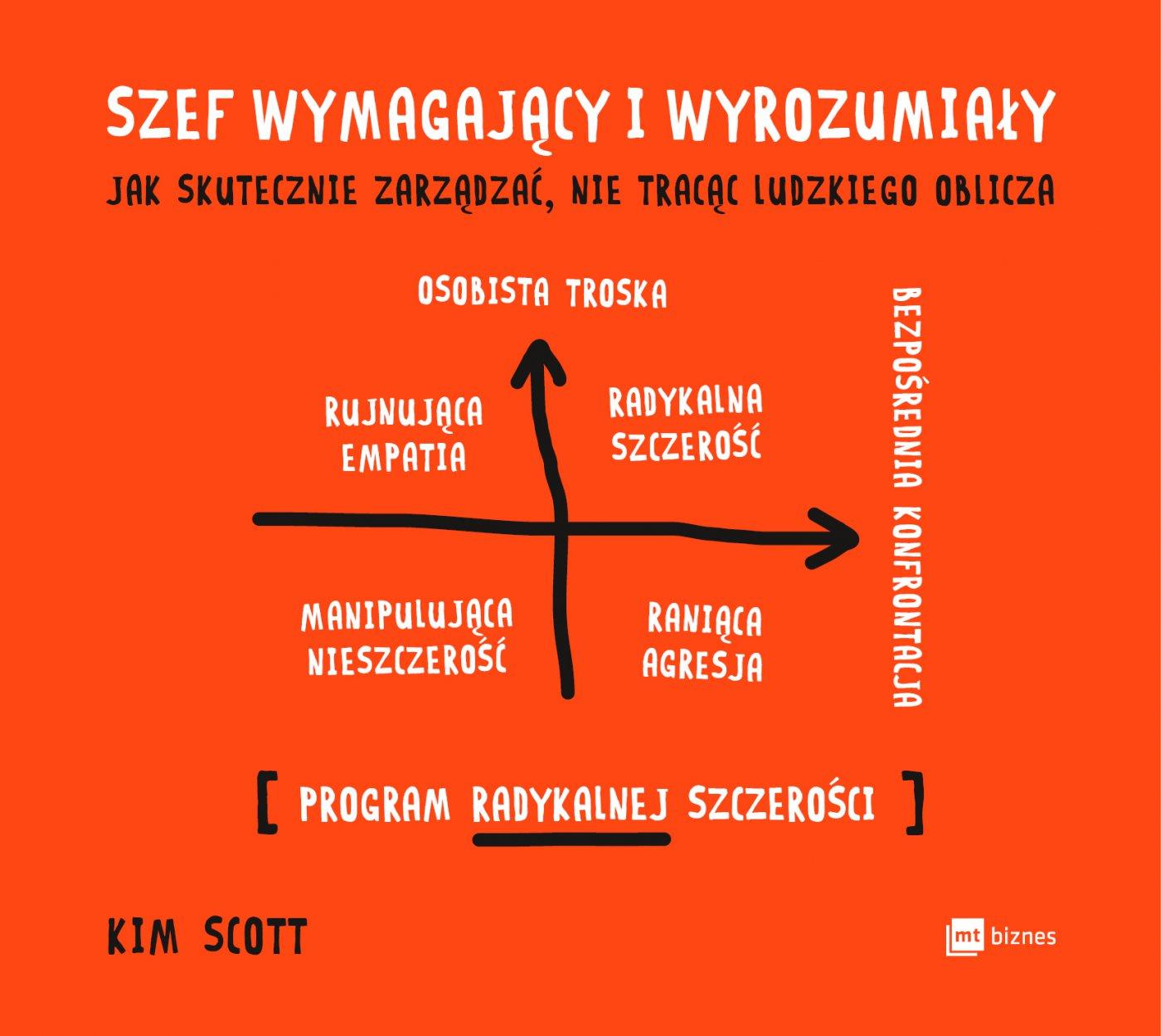 Szef wymagający i wyrozumiały - Audiobook (Książka audio MP3) do pobrania w całości w archiwum ZIP