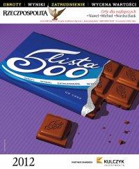 Lista 500 - Edycja 2012
