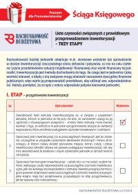 Ściąga Księgowego. Lista czynności związanych z prawidłowym przeprowadzeniem inwentaryzacji – trzy etapy.