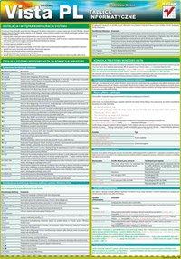 Tablice informatyczne. Windows Vista PL - Radosław Sokół - ebook