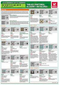 Minecraft. Tablice craftingu, alchemii i metalurgii - Jakub Danowski - ebook